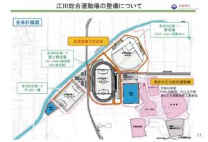 江川総合運動場の整備について
